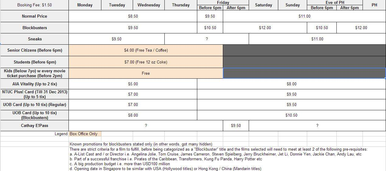 cathay pricing sheet