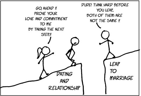 Dating before getting married