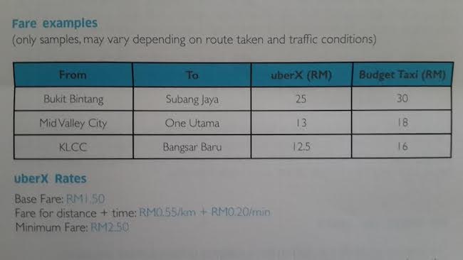 Fare examples for the newly launched low-budget Uber product, uberX.