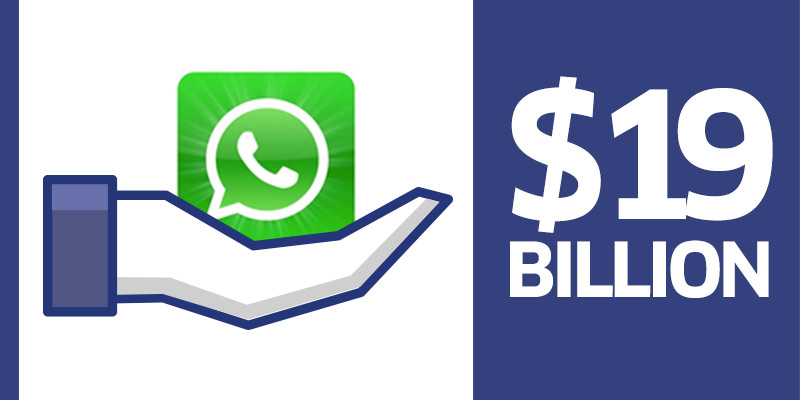 Facebook acquired Whatsapp for a whopping $19 billion in February this year (Image Credit: Yourstory)