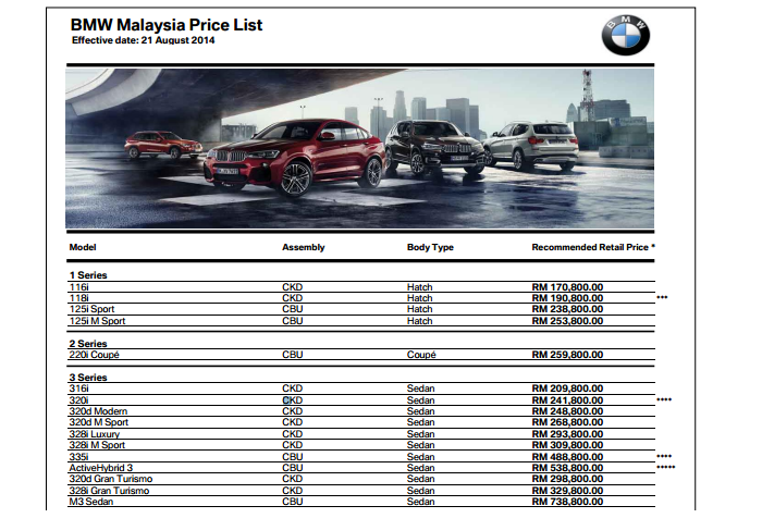 These M Sian Bmw Car Plates Are Worth More Than Actual Bmw Cars