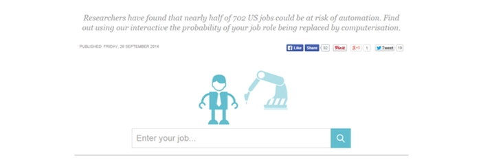 Interactive tool that calculates the probability of different job types being replaced by machines