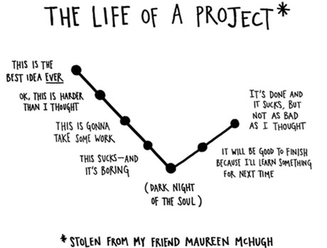 Life Of A Project by Austin Kleon