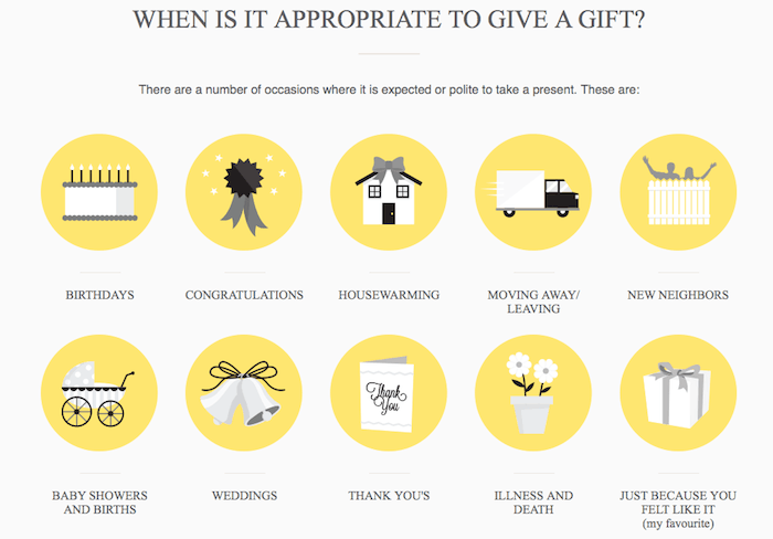 Think You Know Everything About Gift Giving? You're Probably Wrong.