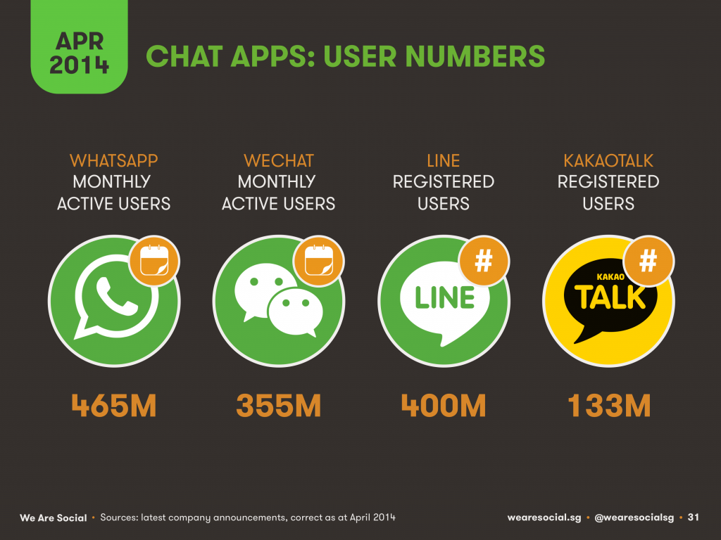 social chat apps india