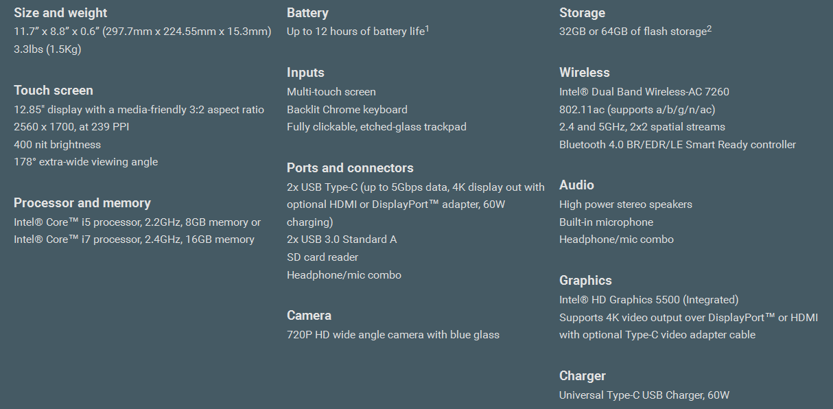 Full Chromebook Pixel Specifications. (Image Credit: Google)
