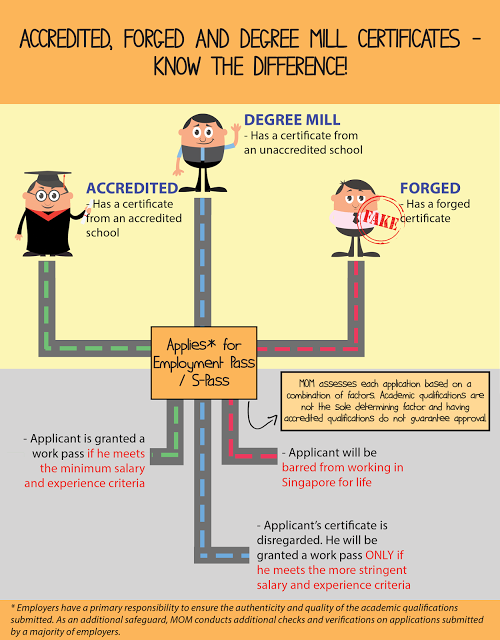 MOM Replies To Fake Degree Saga With An Infographic That Doesn\'t ...