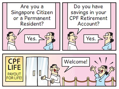Image Credit: Central Provident Fund