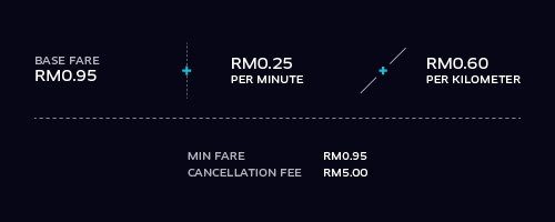 2016_01_17-Uber-Price-Cut-Fare-Breakdown_KL-02-2