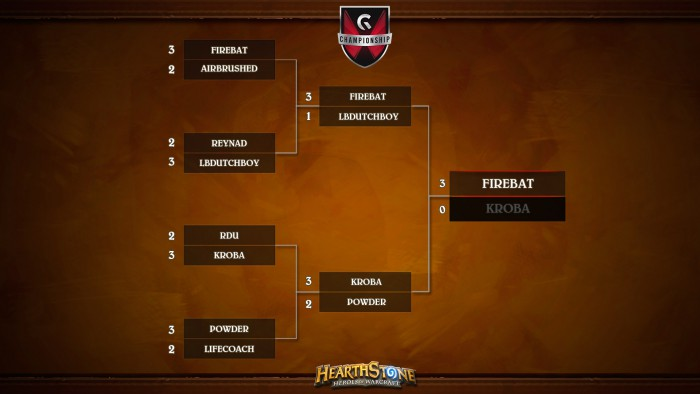 Gfinity Hearthstone Spring Masters