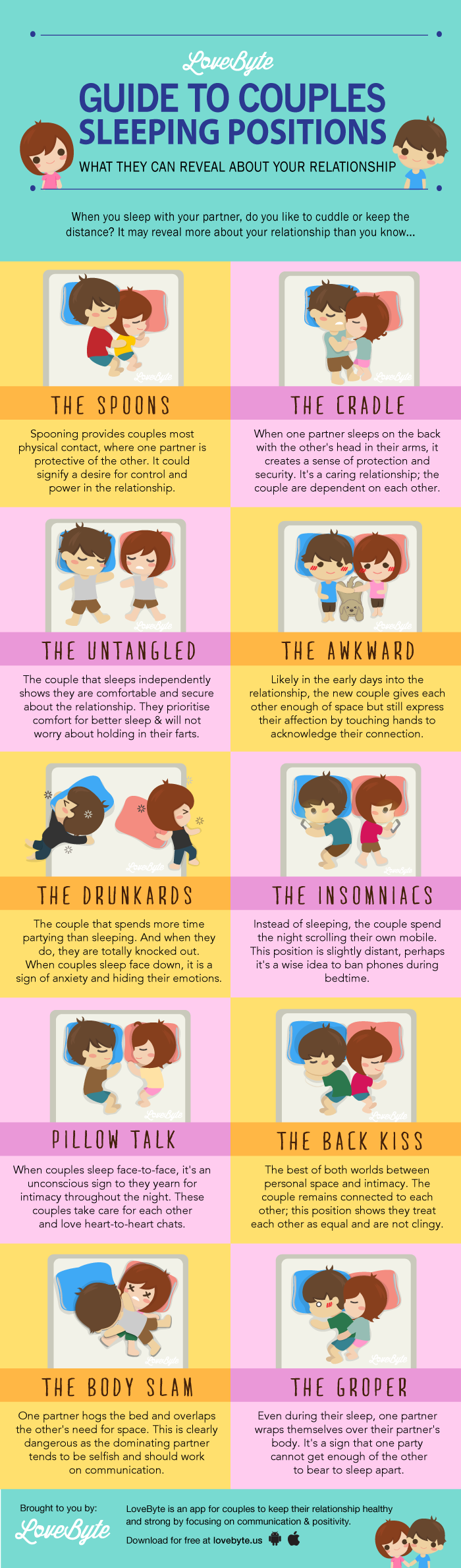 INFOGRAPHIC What Couple Sleeping Positions Reveal About Your