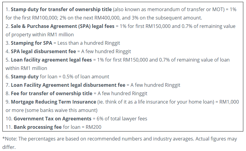 Things You Should Know Before Buying A House In Malaysia