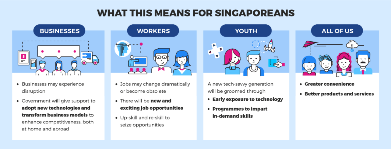 Micron Singapore Is An MNC With Taking On The Startup Culture