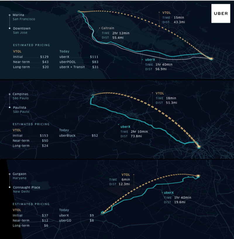 Uber Elevate Aims To Get You Flying To Your Next Destination In 10 Years