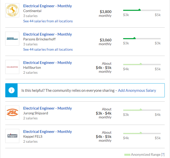 Engineering Is The Most Underrated, Yet Attractive Jobs In