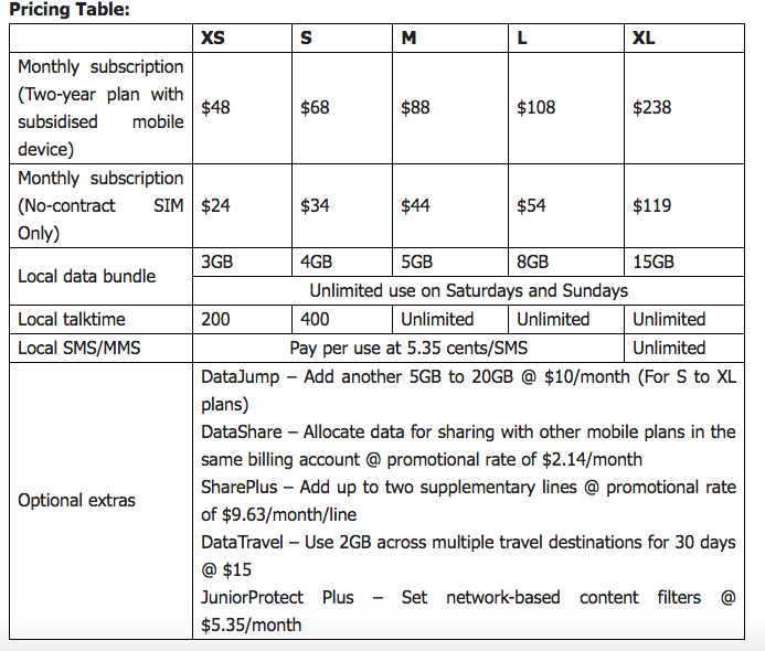 Singtel upgrades mobile plans with unlimited talktime, SMS and data