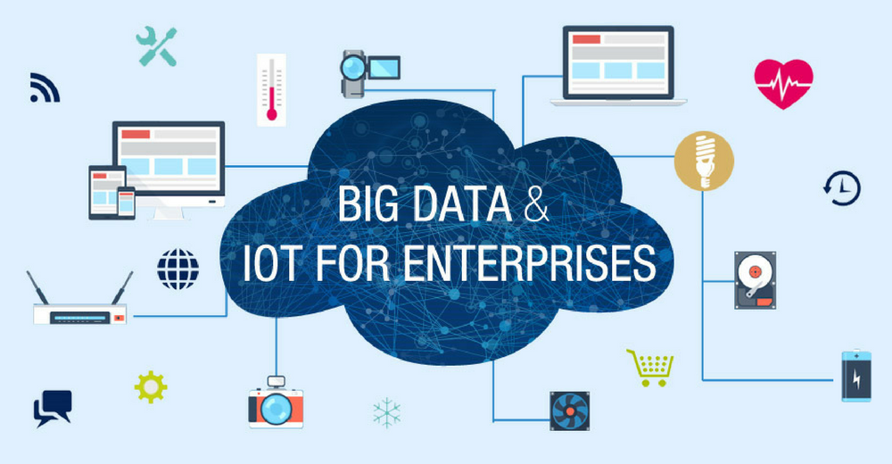 Image result for big data iot