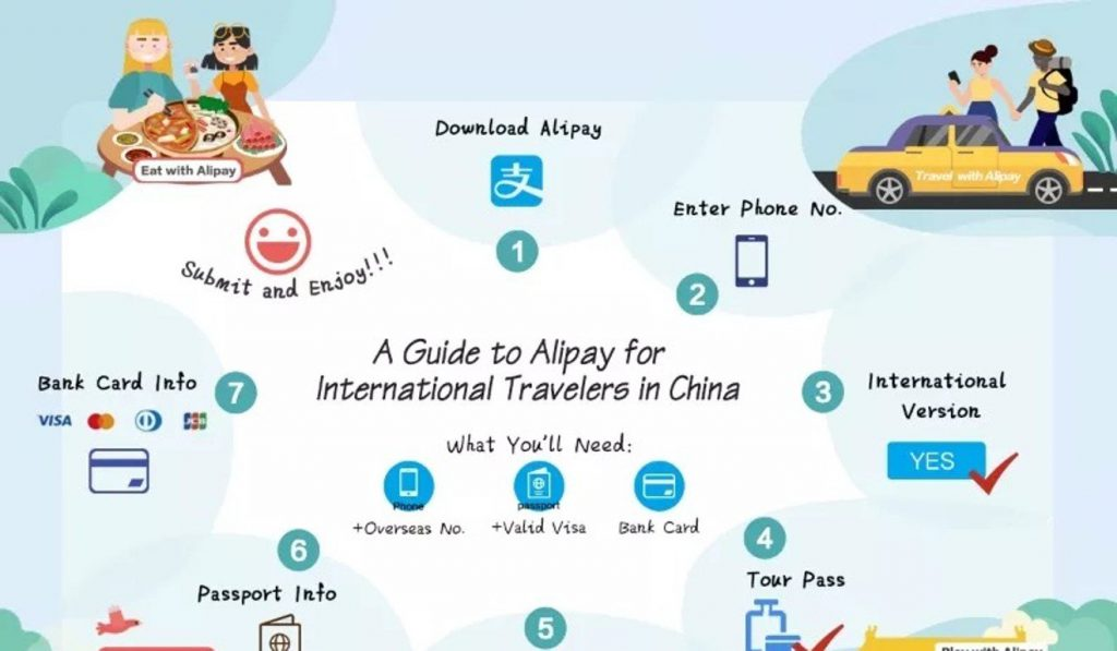 Alipay allows global app version for overseas visitors