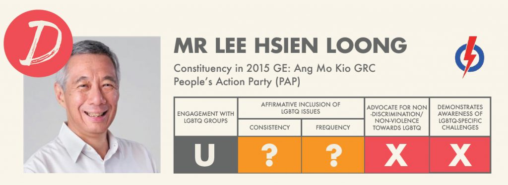 People's Action Party (PAP) – Lee Hsien Loong