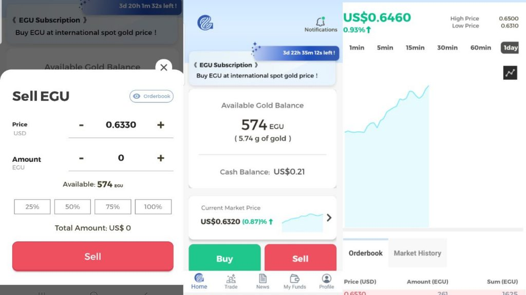 Gold Everest App Fintech Trading Investment