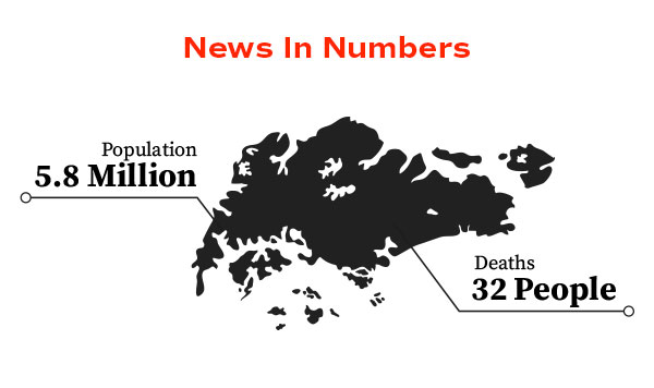 news-in-numbers-sg-20210524